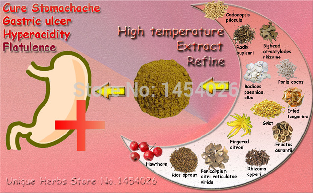 Natural Herbal Ingredients to Cure Stomach Problems, Heart Burn, Ulcer and Stomachache, Cure Indigestion, Increase Appetite